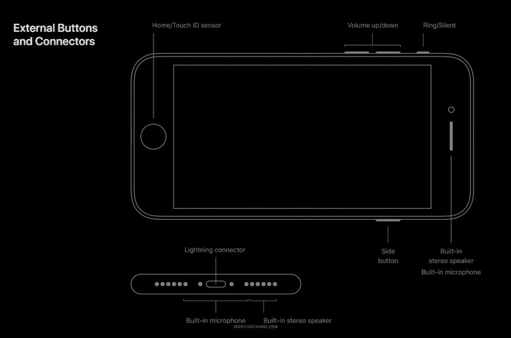 iphone se tech